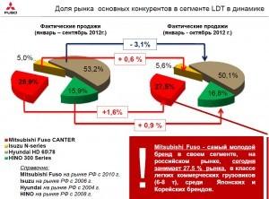 canter_euro_4_pdf_2