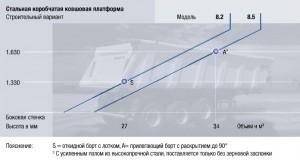 schmitz-cargobull-ski-baustelle-ru-m-heavy-diagram