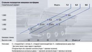 schmitz-cargobull-ski-baustelle-ru-m-solid-diagram