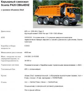 scania-p420-cb8x4ehz-mining