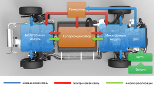 yo-crossover-drivetrain