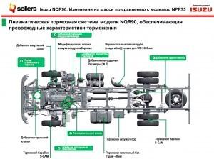 2013-04-10-isuzu-nqr-fsr-fvr-presentation-18