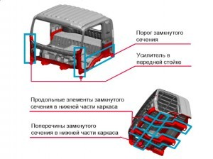 2013-04-10-isuzu-nqr-fsr-fvr-presentation-50