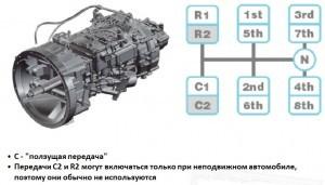 2013-04-10-isuzu-nqr-fsr-fvr-presentation-58