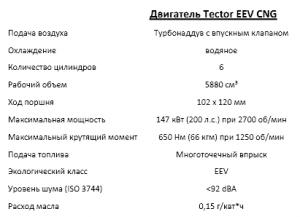 tector-eev-cng