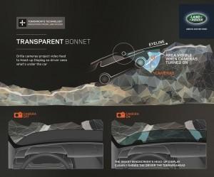 Land Rover представляет технологию Transparent Bonnet Прозрачный капот 2