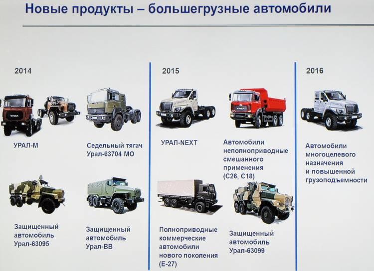 УралАЗ на выставке СТТ-2014 - 3