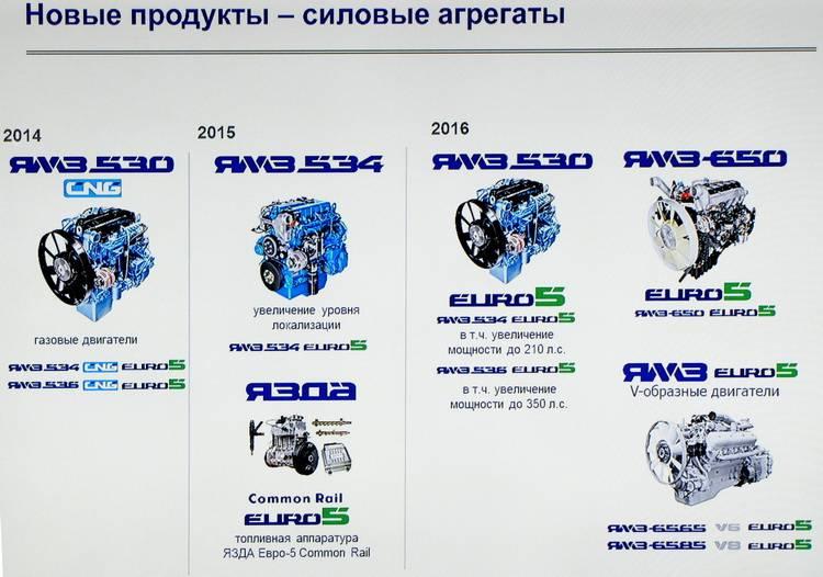 УралАЗ на выставке СТТ-2014 - 4