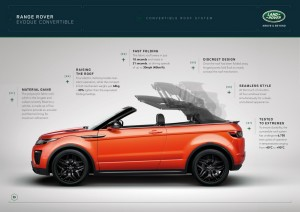 rr_evq_convertible_roof_system_infographic_091115_121406