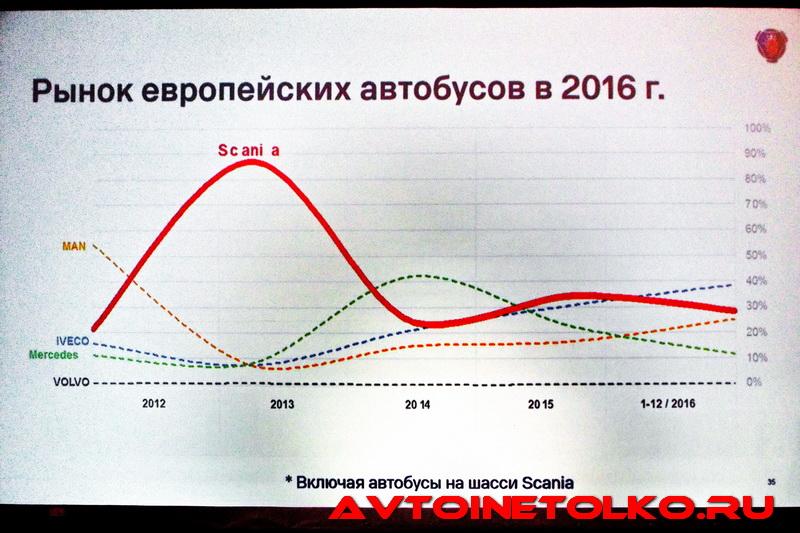 scania_annual_2016_leokuznetsoff_img_7248