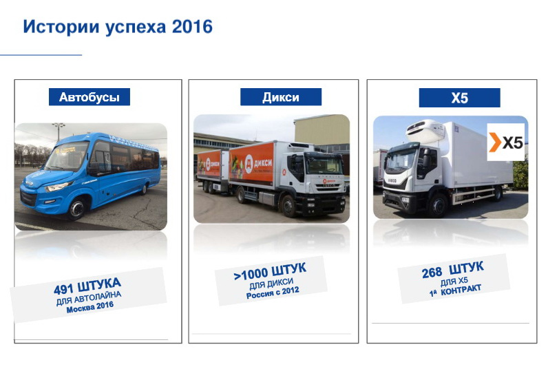 iveco-results-2016-05