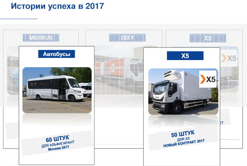 iveco-results-2016-06