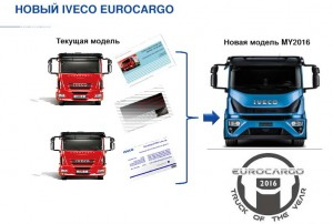 iveco-results-2016-14