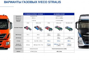 iveco-results-2016-17