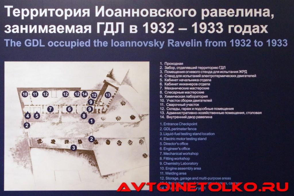 muzej_glushko_02_2017_leokuznetsoff_img_9455